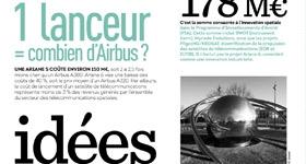 is_chiffres-innovation-cnesmag66_fr_ban.jpg